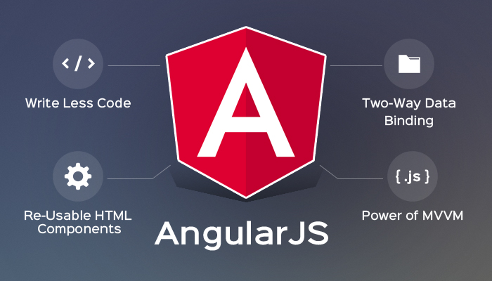 best hosting for angular