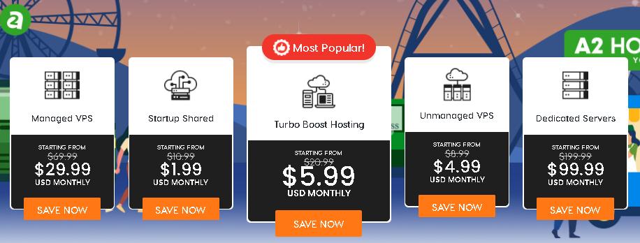 Best Angular Web Hosting in Canada: A2-Hosting-Plan