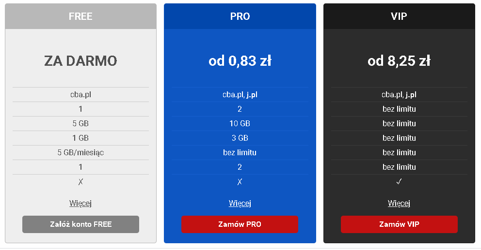 Best Web Hosting in Poland: CBA.pl hosting Plan