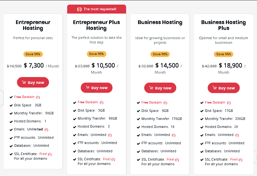 Best Angular Web Hosting in Colombia: Imagine Colombia Hosting Plan