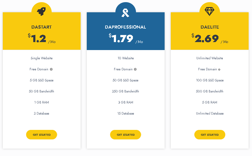 Best Angular Web Hosting in Colombia: YouStable Plan