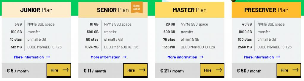 Best Web Hosting in Spain: Cdmon Hosting Plan