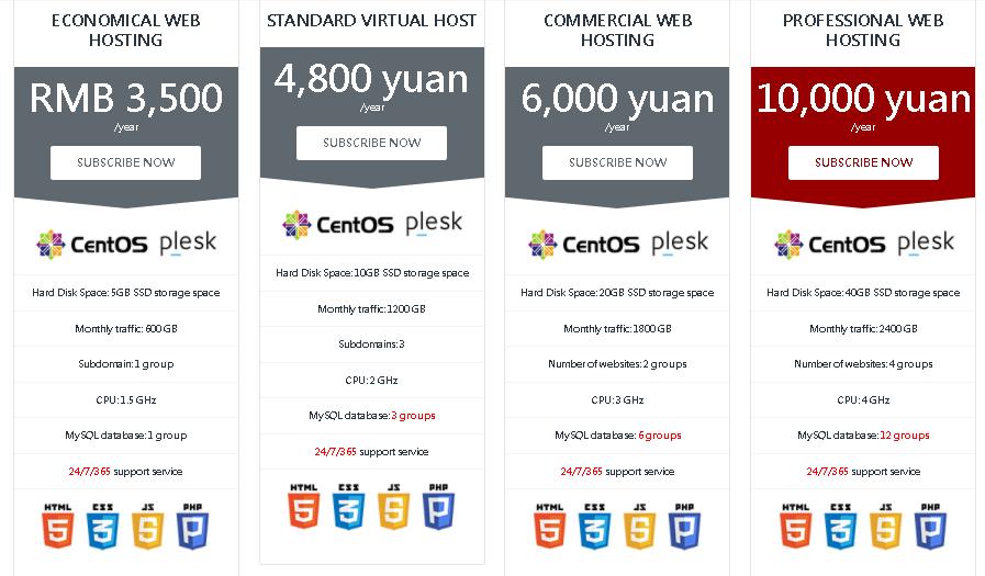 Best Web Hosting in Taiwan: Taki Hosting Plan