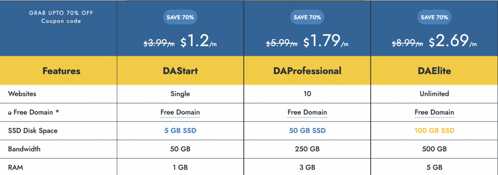 youstable Unlimited web hosting cpanel